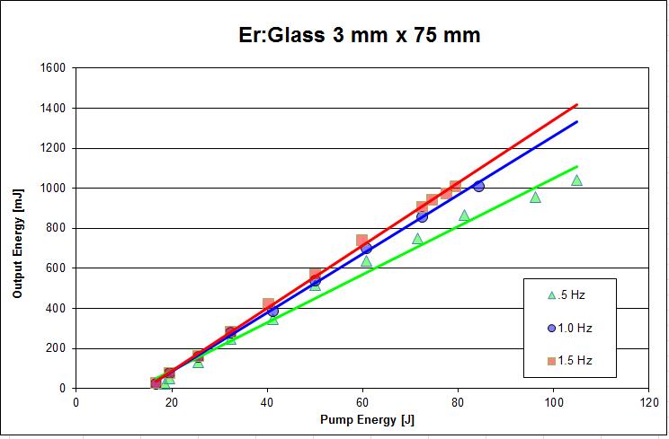ErGlass3x75update